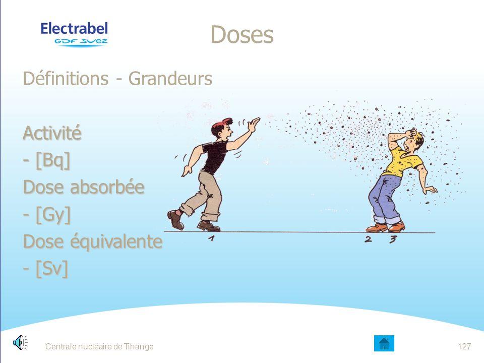 Doses Définitions - Grandeurs Activité - [Bq] Dose absorbée - [Gy]
